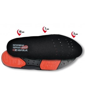 METATARSAL SUPPORT GEL